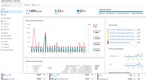 Azure Sentinel Screenshot