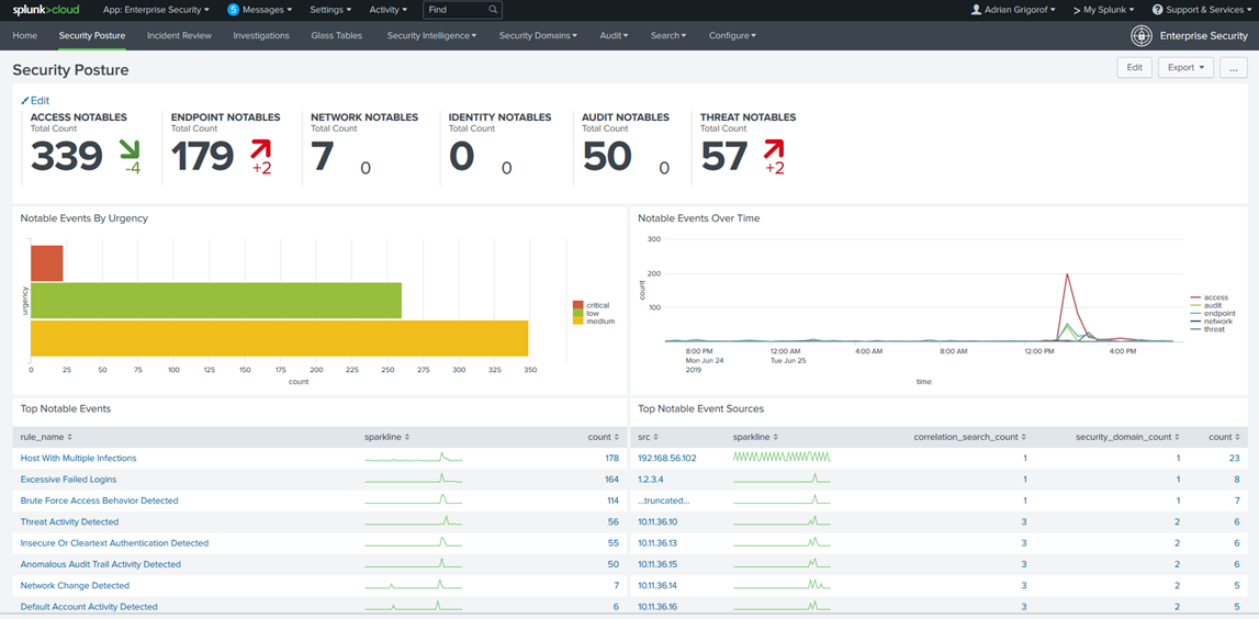 Splunk ES Screenshot