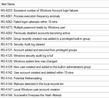 Windows Use Cases
