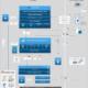 Azure ATP Design