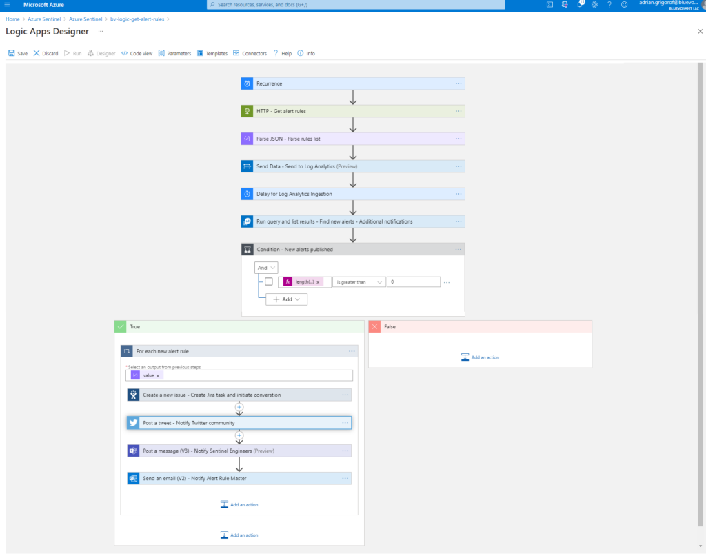 Monitoring the publication of new Azure Sentinel alert rule templates